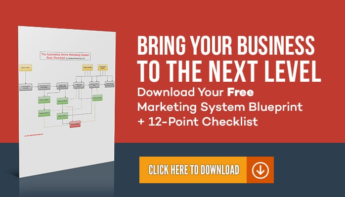 Marketing system blueprint