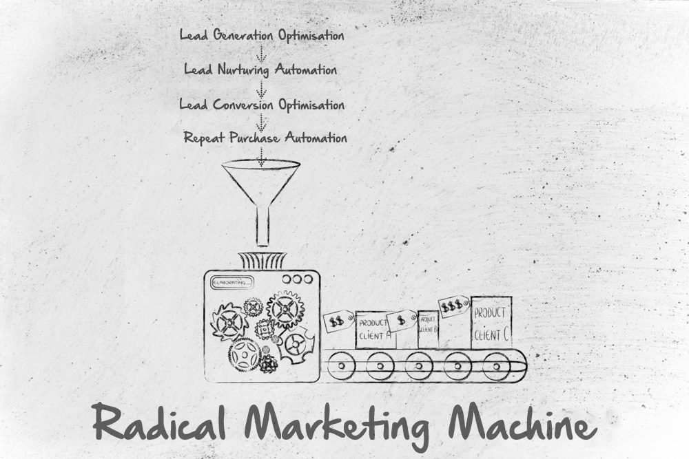 Radical Marketing Machine